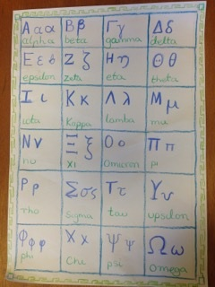 Class 6 Ancient Greek – Sophia Mundi Steiner School